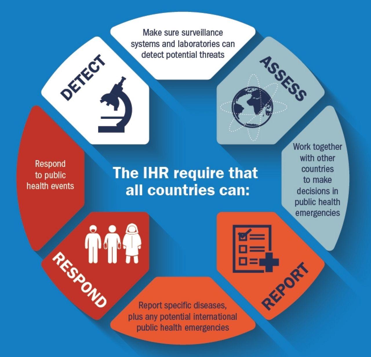 global health security agenda jobs