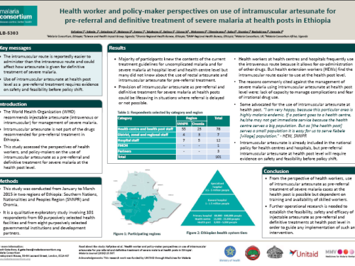 Photo for: Health worker and policy-maker perspectives on use of intramuscular artesunate for pre-referral and definitive treatment of severe malaria at health posts in Ethiopia