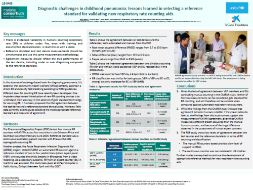 Photo for: Diagnostic challenges in childhood pneumonia: Lessons learnt in selecting a reference standard for validating new respiratory rate counting aids