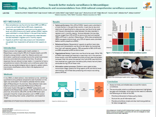 Photo for: Towards better malaria surveillance in Mozambique: Findings, identified bottlenecks and recommendations from 2018 national comprehensive surveillance assessment