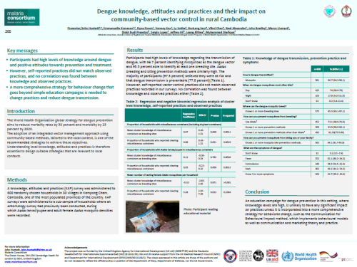 Photo for: Dengue knowledge, attitudes and practices and their impact on community-based vector control in rural Cambodia