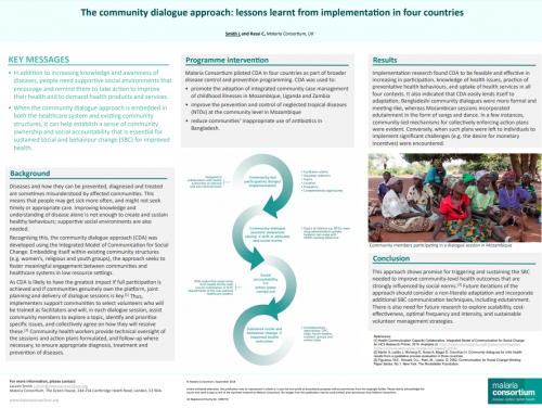 Photo for: The community dialogue approach: Lessons learnt from implementation in four countries