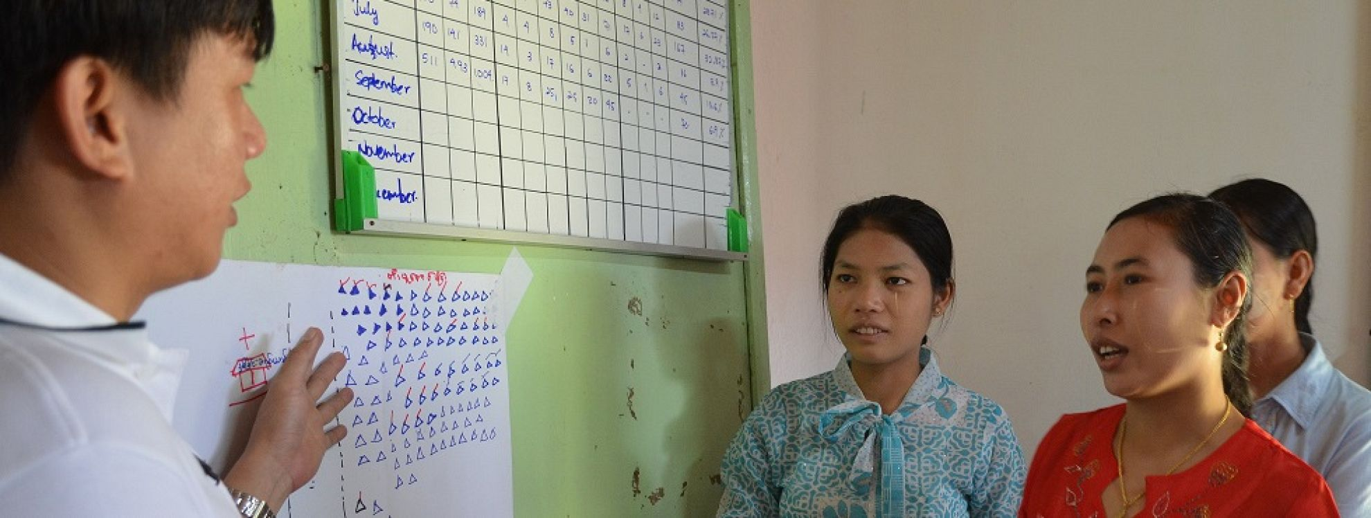 Latest News Malaria consortium conducting myanmar s first malaria indicator survey